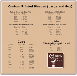 Printed sleeves price list - Custom Cup Sleeves Smyrna, TN