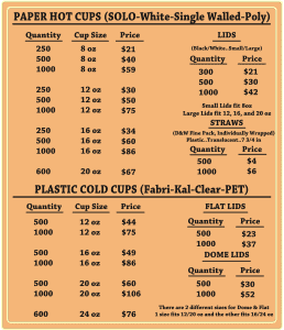 Paper Hot Cups and Plastic Cold Cups price list - Custom Cup Sleeves Smyrna, TN
