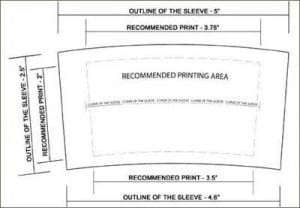 Recommended printing area template for a custom coffee cup sleeve - Custom Cup Sleeves Smyrna, TN